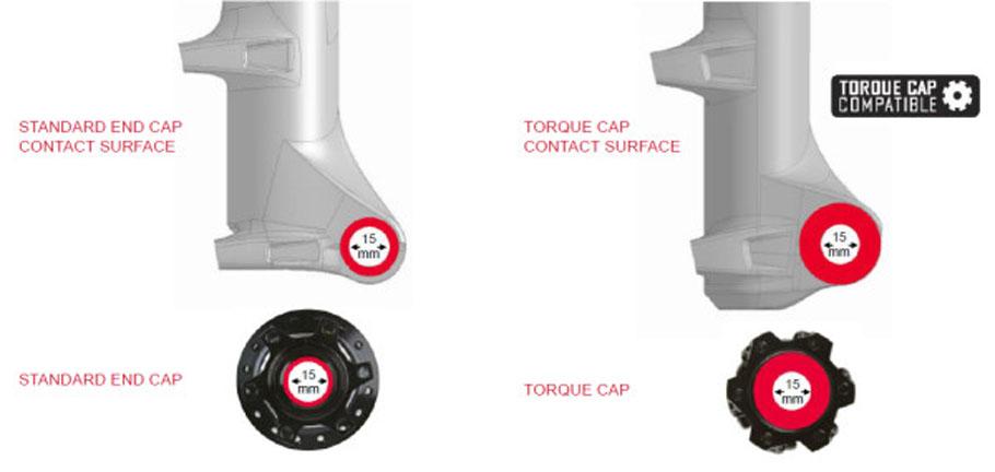 Rockshox-torque-end-cap-boost-110-600x285