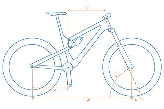 Upgrade je skills met… moderne geometrie!