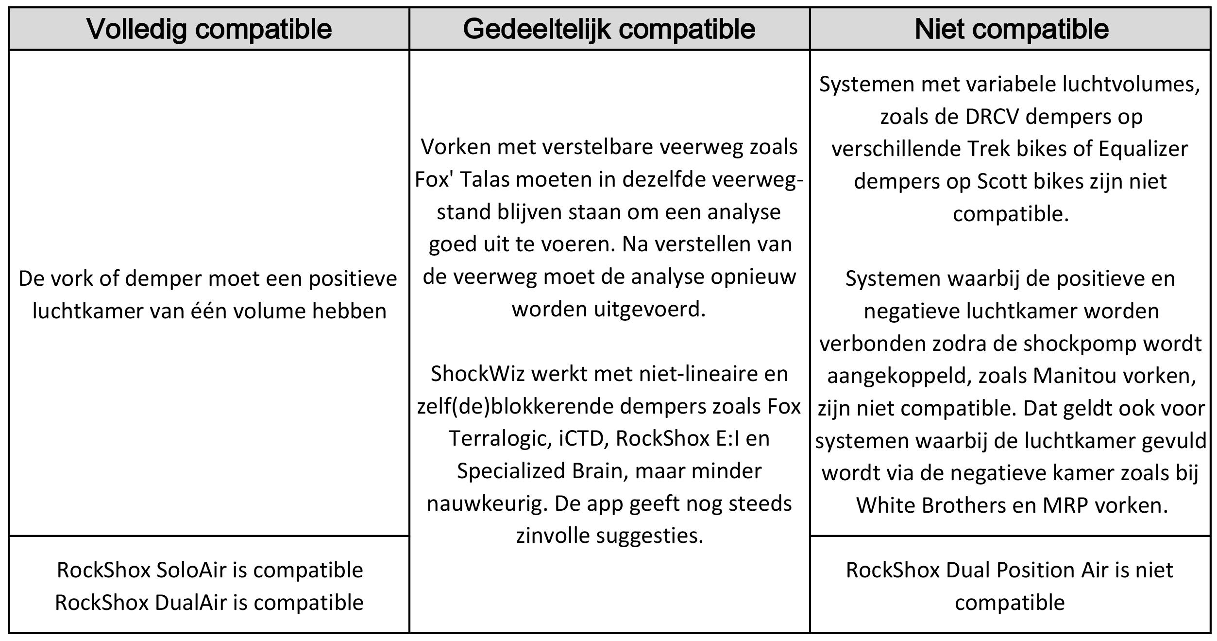 ShockWiz_Compatibility_Chart