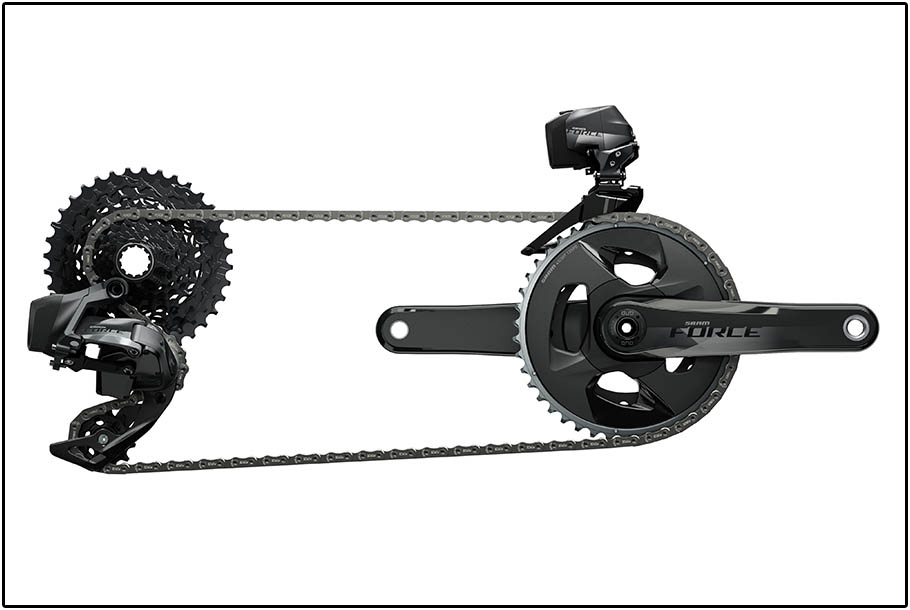 Sram Wide Range Force AXS groepset
