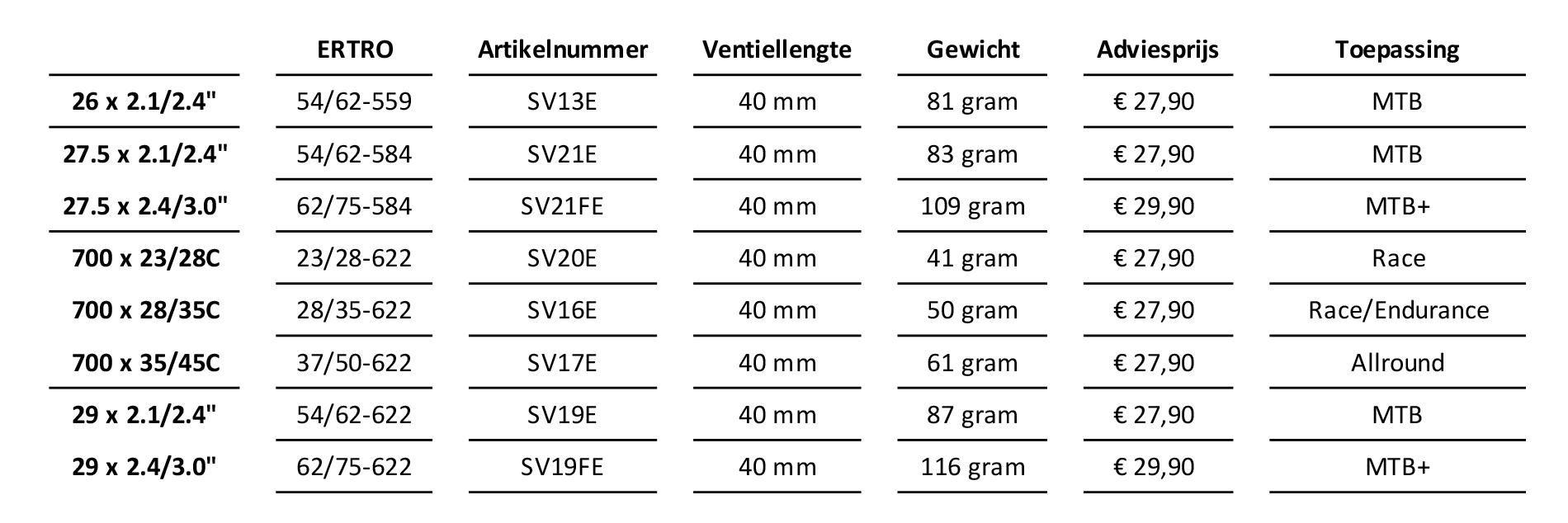 Schwalbe Aerothan specificaties en prijzen