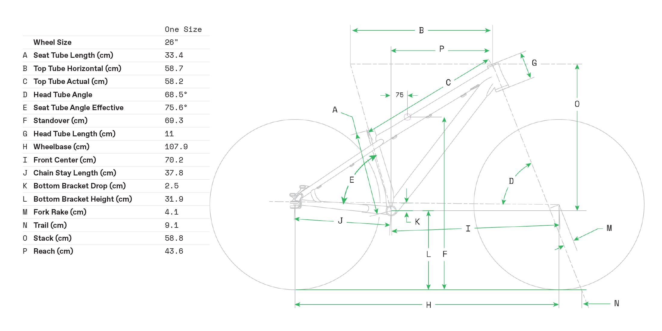 Cannondale Dave dirtjumper geometrie