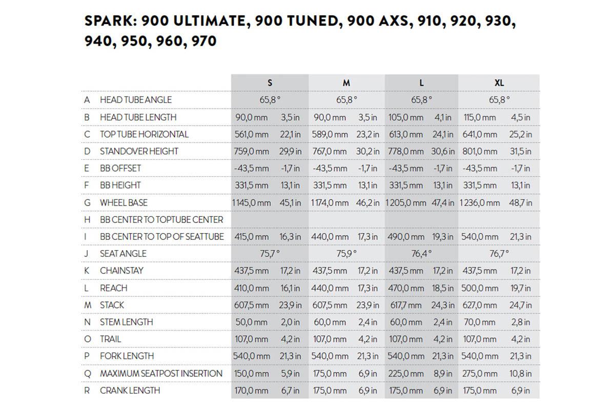 Scott Spark 900 geometrie