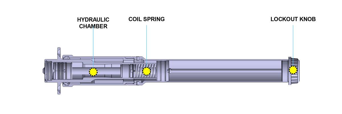 BMC URS LT MTT Suspension Unit